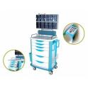 Chariot anesthésie, Modèle YC01J8